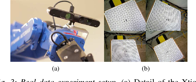 Figure 3 for Hand-Eye and Robot-World Calibration by Global Polynomial Optimization