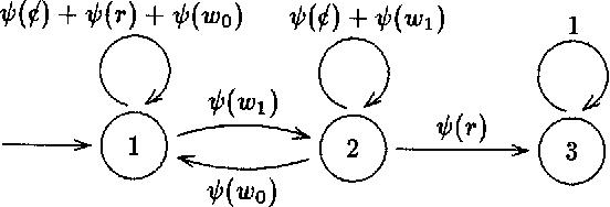 Fig. 7. Markov chain e o for 2x~ d.