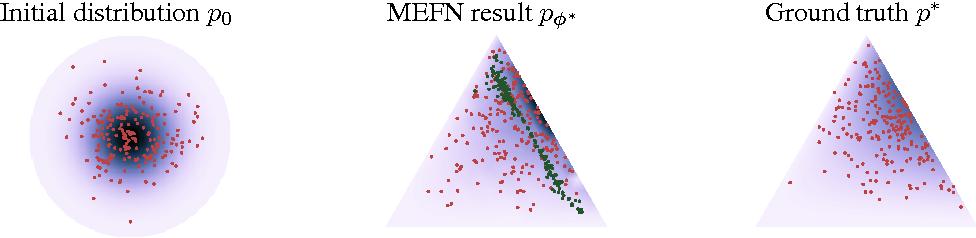 Figure 1 for Maximum Entropy Flow Networks