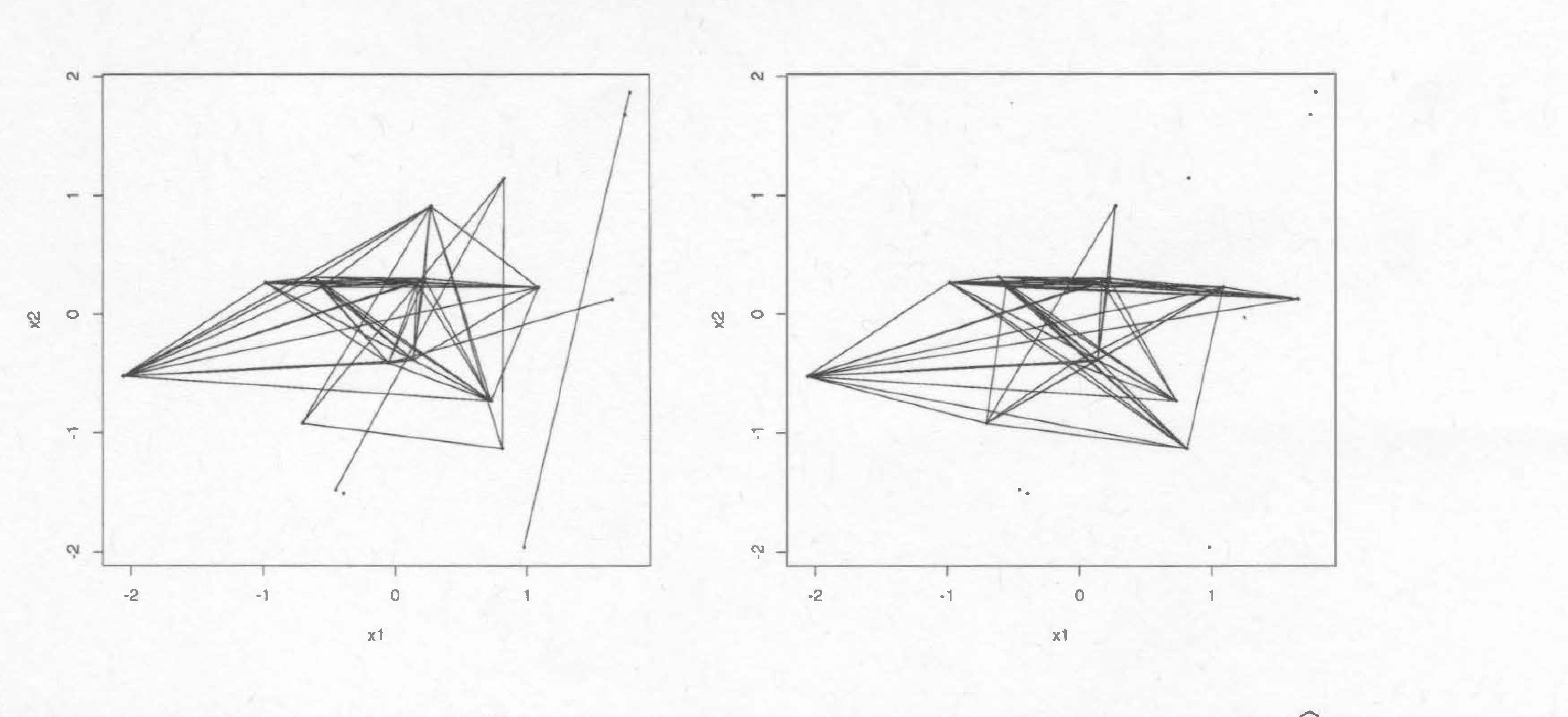 Figure 1 for Linear Contour Learning: A Method for Supervised Dimension Reduction