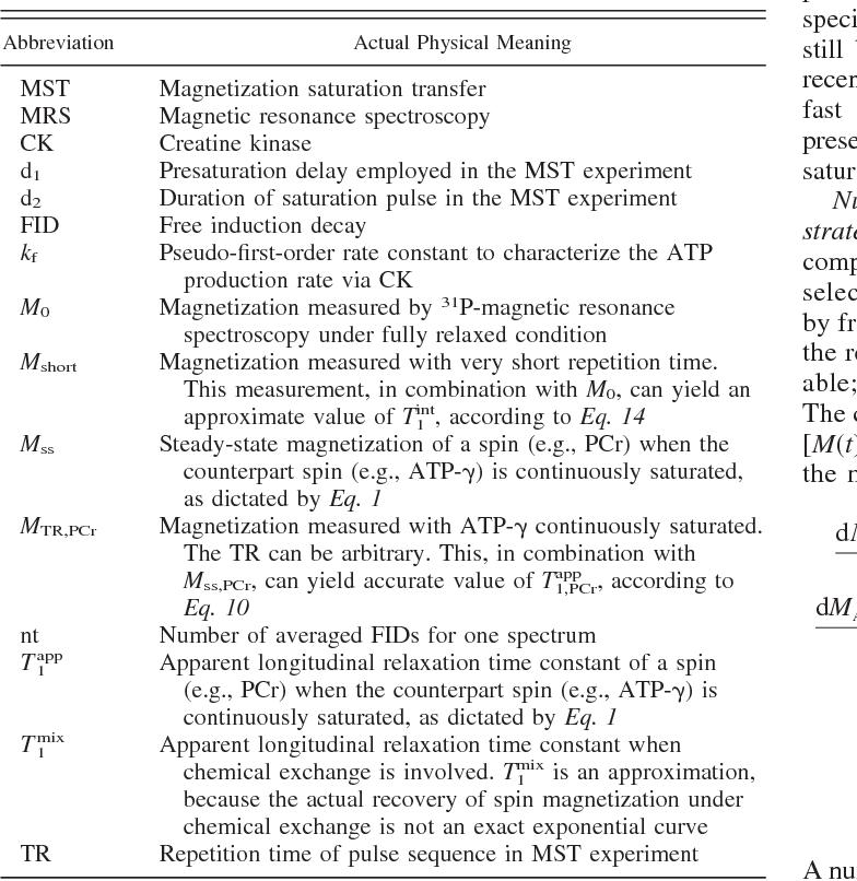 Table 1. Abbreviations and symbols