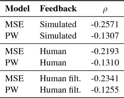 Figure 3 for Reliability and Learnability of Human Bandit Feedback for Sequence-to-Sequence Reinforcement Learning