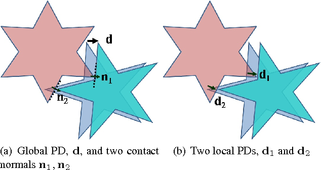 Figure 4 for PolyDepth: Real-time Penetration Depth Computation using Iterative Contact-Space Projection