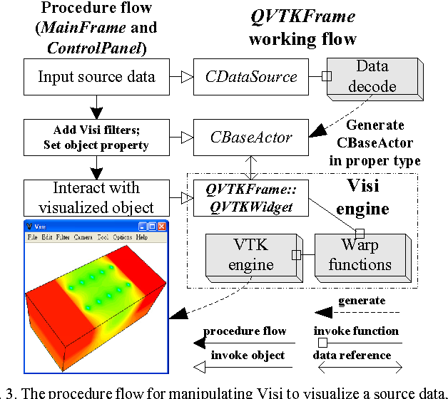PDF] Visi – A VTK-and QT-Based Open-Source Project for Data