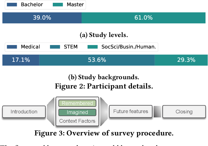 Figure 4 for What Makes a Good Summary? Reconsidering the Focus of Automatic Summarization