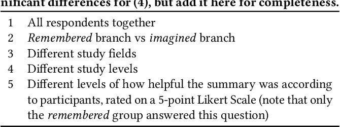 Figure 2 for What Makes a Good Summary? Reconsidering the Focus of Automatic Summarization