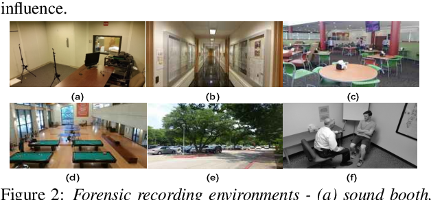 Figure 3 for Cross-domain Adaptation with Discrepancy Minimization for Text-independent Forensic Speaker Verification