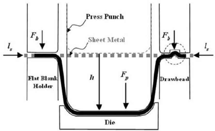 figure 1 from intelligent computer aided stamping system ( icass Metal Stamping Die