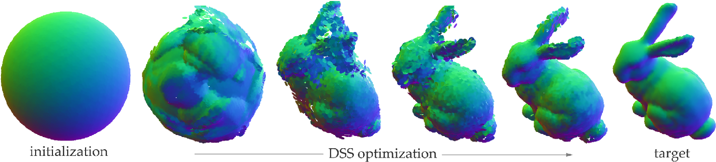 Figure 1 for Differentiable Surface Splatting for Point-based Geometry Processing