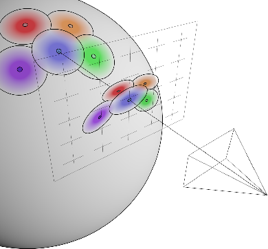Figure 3 for Differentiable Surface Splatting for Point-based Geometry Processing