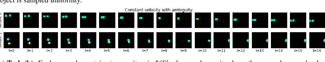 Figure 2 for AlignNet: Unsupervised Entity Alignment