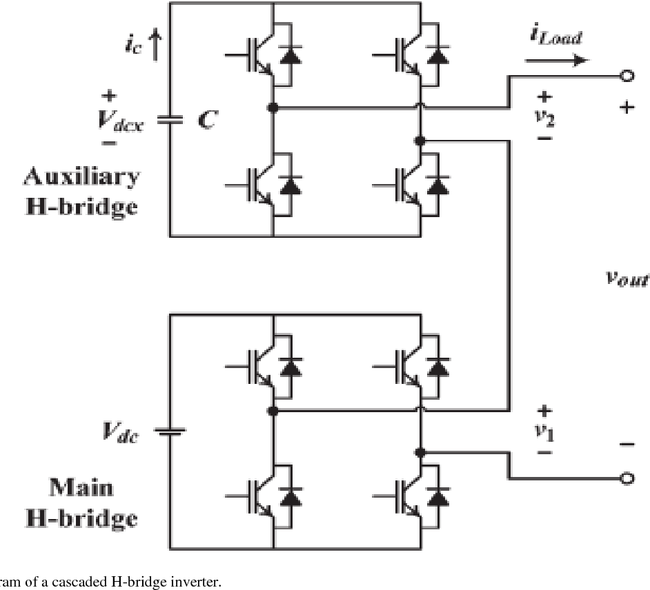 block diagram of a cascaded h-bridge inverter
