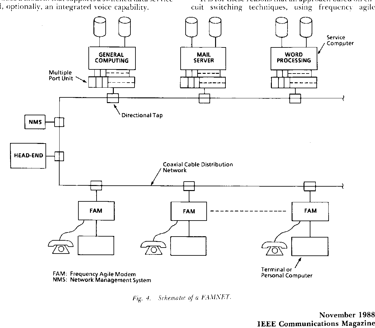 Design Issues Relating To The Provision Of Integrated Services On A Coax Cable Schematic Broadband Coaxial Local Area Network Semantic Scholar