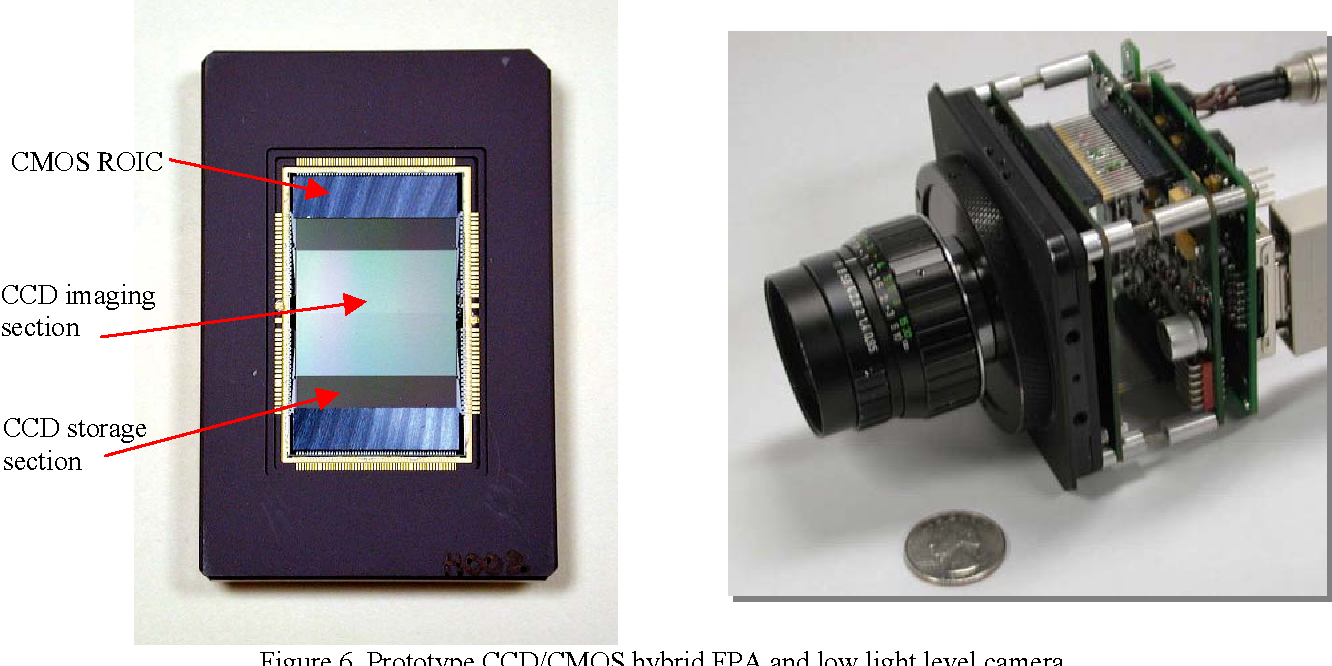 figure 6 & CCD / CMOS Hybrid FPA for Low Light Level Imaging - Semantic Scholar