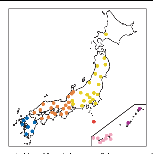 Figure 1. Map of Japonic languages. Subgroups are coded with colour circles: yellow, eastern Japanese; orange, western Japanese; red, Hachijyo; blue, Kyushu; purple, northern Ryukyuan; pink, southern Ryukyuan.