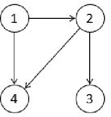 Figure 1 for A Fast PC Algorithm with Reversed-order Pruning and A Parallelization Strategy
