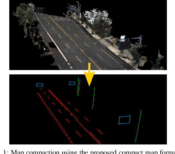 Figure 1 for Compact 3D Map-Based Monocular Localization Using Semantic Edge Alignment