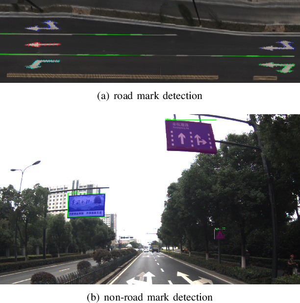 Figure 3 for Compact 3D Map-Based Monocular Localization Using Semantic Edge Alignment