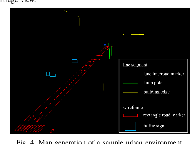 Figure 4 for Compact 3D Map-Based Monocular Localization Using Semantic Edge Alignment