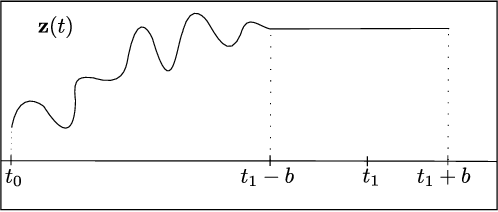 Figure 3 for STEER : Simple Temporal Regularization For Neural ODEs