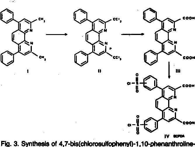 immunoassay diam andis eleftherios p christopoulos theodore k