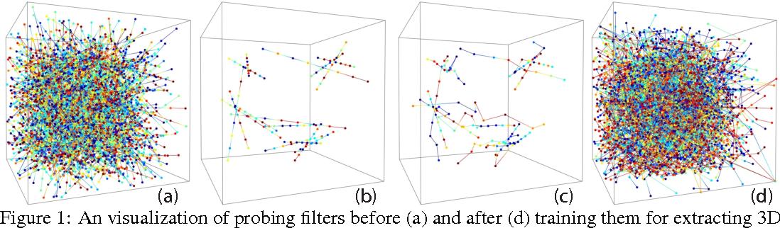 Figure 1 for FPNN: Field Probing Neural Networks for 3D Data