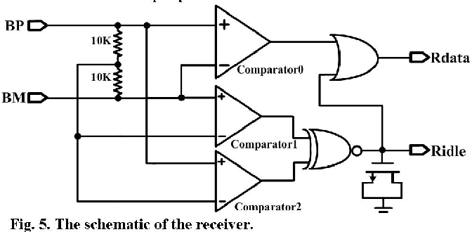 Fig. 5. The schematic of the receiver.