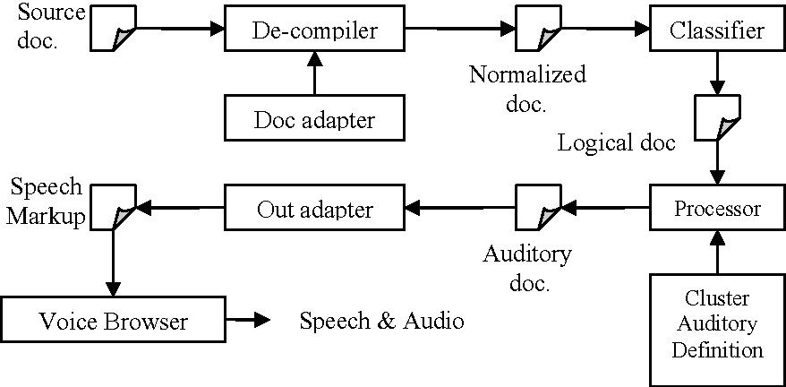 SoundFont - Semantic Scholar