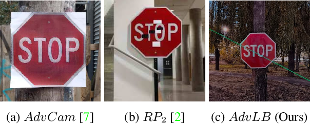 Figure 2 for Adversarial Laser Beam: Effective Physical-World Attack to DNNs in a Blink