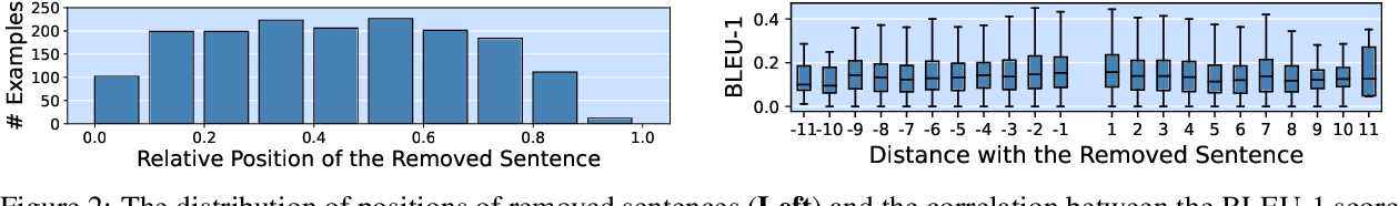 Figure 4 for LOT: A Benchmark for Evaluating Chinese Long Text Understanding and Generation