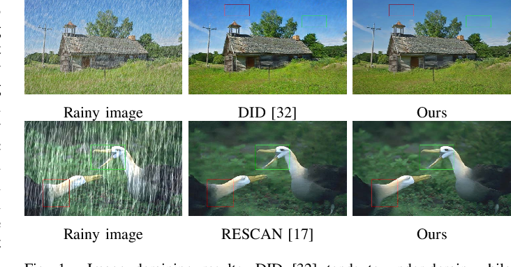 Figure 1 for Robust Representation Learning with Feedback for Single Image Deraining