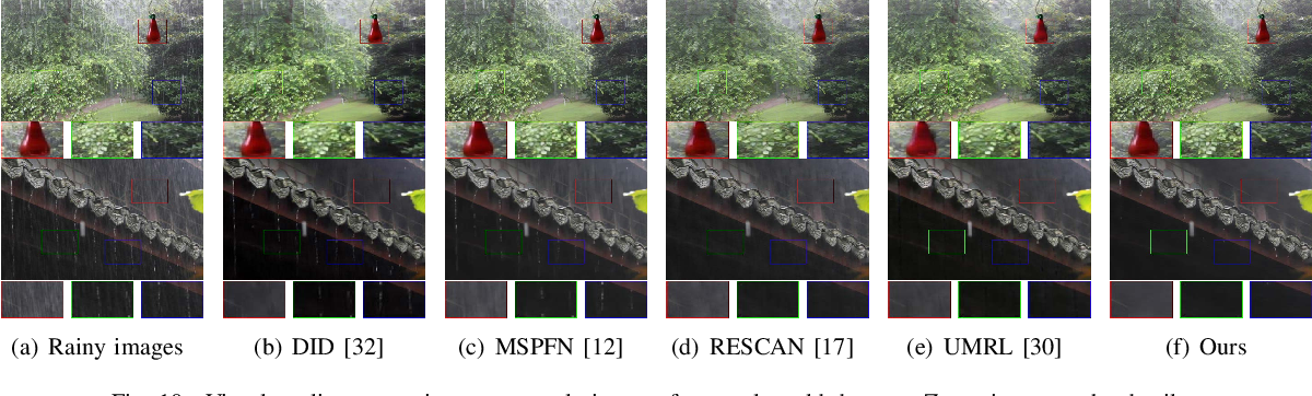 Figure 2 for Robust Representation Learning with Feedback for Single Image Deraining