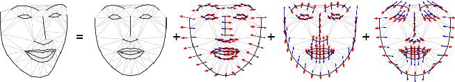 Figure 3 for GAGAN: Geometry-Aware Generative Adversarial Networks