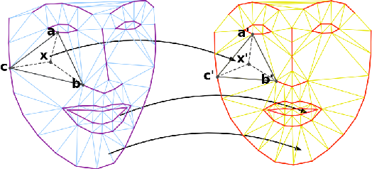 Figure 4 for GAGAN: Geometry-Aware Generative Adversarial Networks
