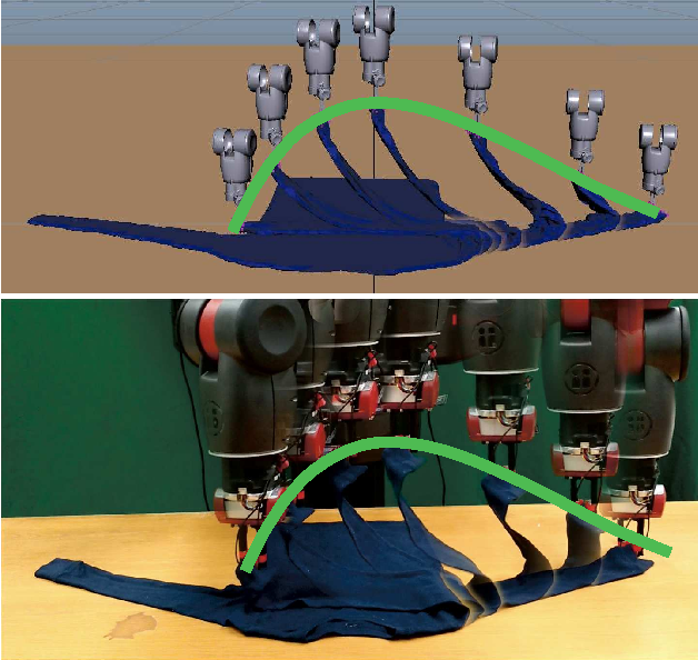 Figure 1 for Folding Deformable Objects using Predictive Simulation and Trajectory Optimization