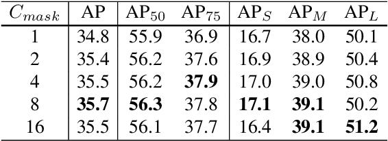 Figure 4 for Conditional Convolutions for Instance Segmentation