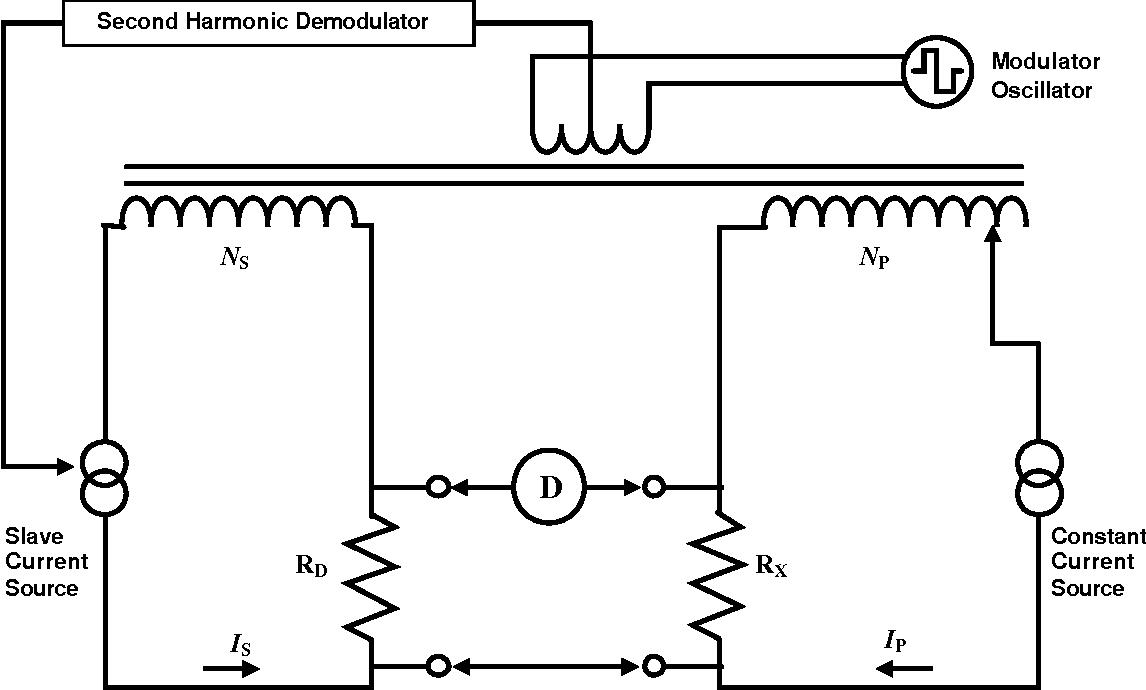 Nist Measurement Service For Dc Standard Resistors Constant Current Source Circuit Basic Of A Dcc