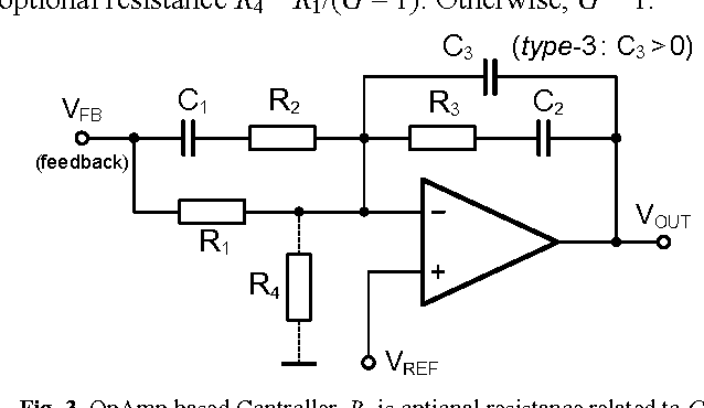 figure 3 from single active element pid controllers