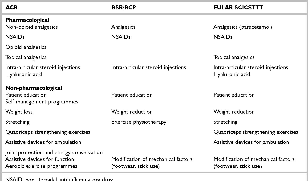 Supplementation of a home-based exercise programme with a class ...