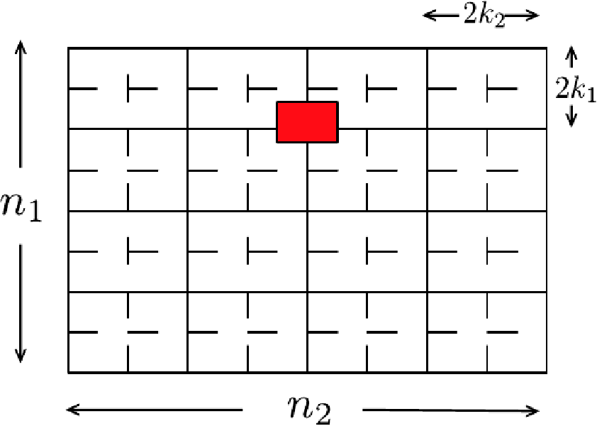 Figure 2 for Recovering Block-structured Activations Using Compressive Measurements