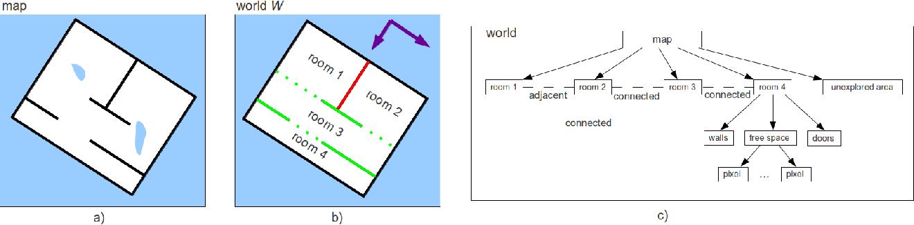 Figure 1 for Online Semantic Exploration of Indoor Maps