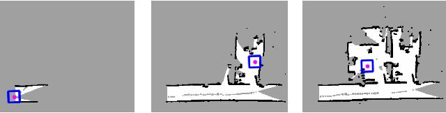 Figure 3 for Online Semantic Exploration of Indoor Maps