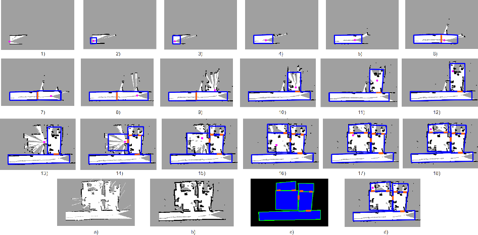 Figure 4 for Online Semantic Exploration of Indoor Maps