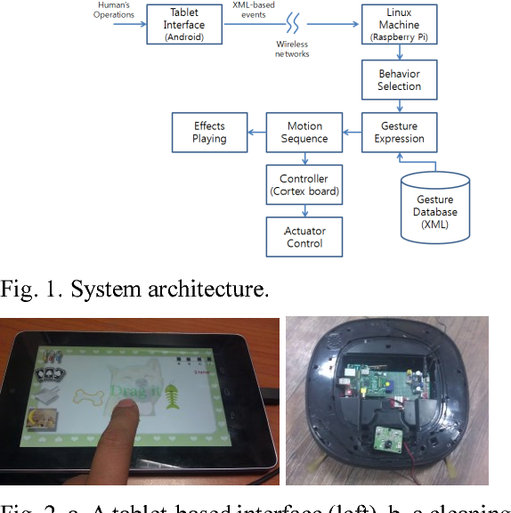 Development of emotional attachment on a cleaning robot for