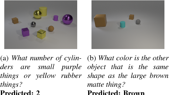 Figure 1 for Learning Visual Reasoning Without Strong Priors