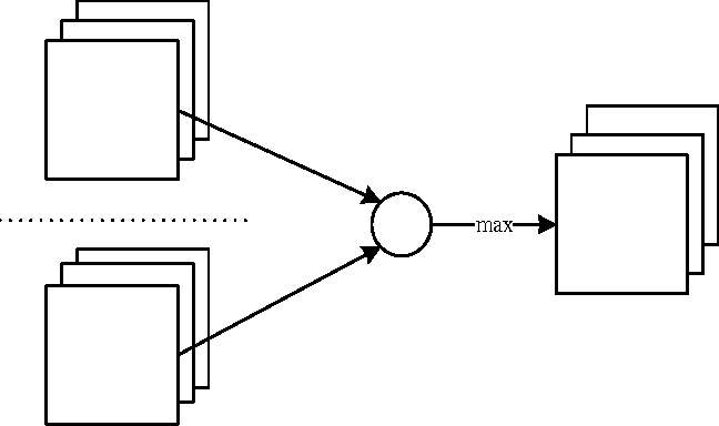 Figure 1 for Learning Robust Deep Face Representation