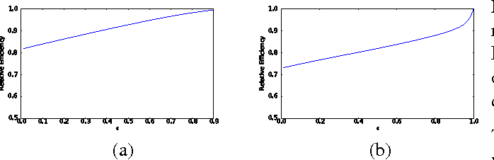 Figure 3 for Estimation from Indirect Supervision with Linear Moments