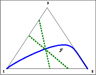 Figure 4 for Estimation from Indirect Supervision with Linear Moments