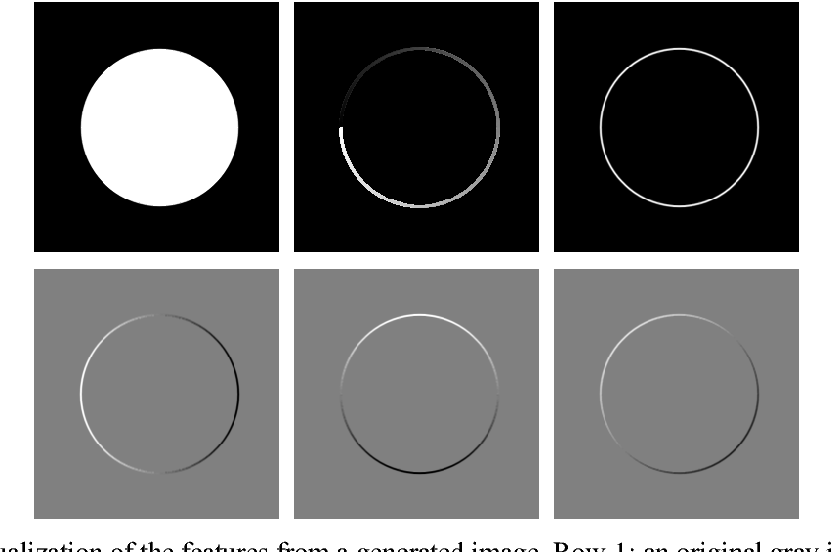 Figure 4 for Image Super-resolution via Feature-augmented Random Forest