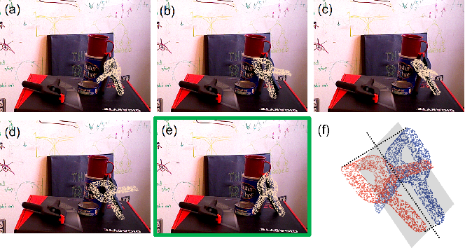 Figure 2 for A Multi-Hypothesis Approach to Pose Ambiguity in Object-Based SLAM
